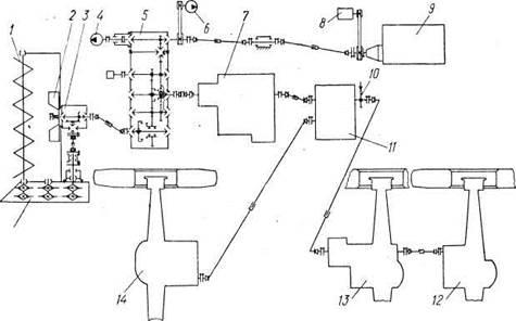 ходоуменьшитель для мотоблока редукторный схема