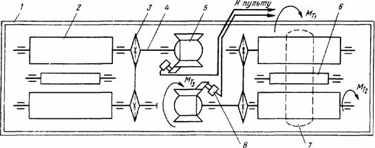 Схемы тормозного стенда